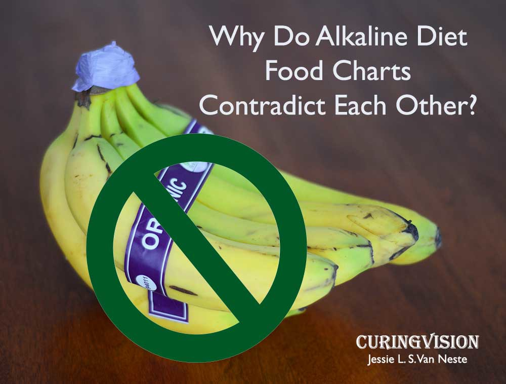 Why Do Alkaline Diet Food Charts Contradict Each Other?